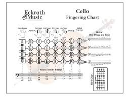 Cello Notes Chart 39 Hand Picked Fingering Chart