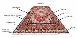 persian oriental rug value
