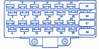 96 jeep grand cherokee fuse box diagram freddryer co 1996 jeep grand cherokee limited fuse box diagram 1996 jeep cherokee classic fuse box diagram luxury 1995 grand limited 96 jeep grand cherokee