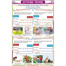 Future Tense Chart English Future Tense Chart 50x75cm Tenses Chart Future Tense