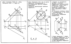 Начертательная геометрия и инженерная графика ИРс Инженерной  Контрольная работа № 2 Позиционные задачи Задание 1 Построение точки пересечения прямой и плоскости Определение видимости прямой
