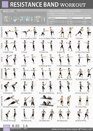 Resistance Band Exercise Chart Fitwirrs 5 Workout Posters Pack 19x27 Dumbbell Exercises