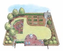 Small Picture 156 best Garden Ideas images on Pinterest Garden ideas School