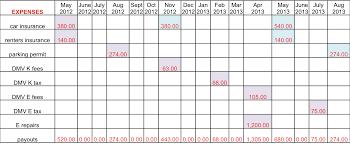 Targeted Savings Account Calculation Cars Through Aug2013