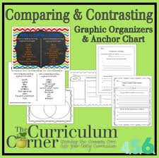 4 Graphic Organizers To Compare And Contrast Teach Junkie