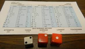 Strat O Matic Pro Football Board Game Review And Rules