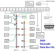 2001 tahoe radio amp wiring diagram new corvette fuse box database 2001 tahoe lt stereo wiring diagram gm data bus communication started in and com fuse 2001 chevy tahoe factory radio wiring diagram