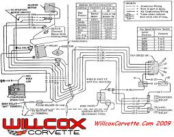 1975 corvette fuse box diagram 1975 image wiring 75 corvette hvac wire diagram wiring diagram schematics on 1975 corvette fuse box diagram