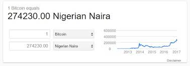 How much is one bitcoin to naira,conversion from 1 bitcoin to nigerian naira with latest exchange rate and cryptocurrency price. 1 Bitcoin To Naira