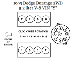solved 1999 durango spark plug wiring diagram 5 9l fixya wiring diagram for a 1999 dodge durango 5 2 318 if you mean the spark plugs then here you go