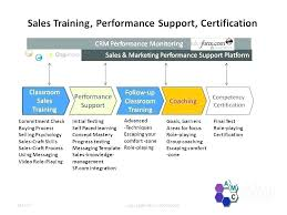 Sales Training Template Sales Manual Template Procedure Position Description Example