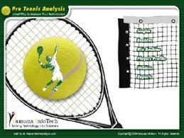 Tennis Match Charting Software Pro Tennis Analysis Software Buy Tennis Software Product On Alibaba Com