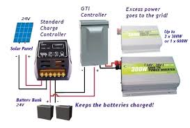 solar panel charge controller wiring diagram house on solar wind solar panel charge controller wiring diagram house on solar wind grid tie inverter gti