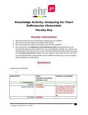 Analyzing For Chart Deficiencies Associate _hak1009 1 Key