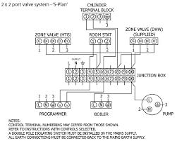 boiler wiring diagram s plan boiler image wiring wiring diagram s plan central heating system jodebal com on boiler wiring diagram s plan