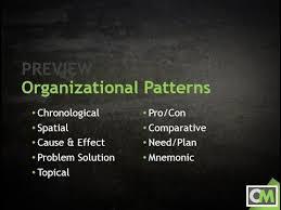 Topical Organizational Pattern Amazing Organizational Patterns YouTube
