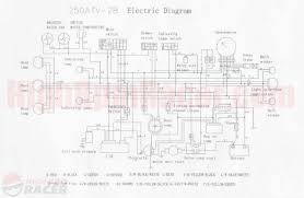 110cc atv wiring diagram wiring diagram and schematic design loncin 110cc quad wiring diagram diagrams base