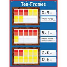 Really Good Stuff Pocket Chart Ten Frames Pocket Chart School Ideas Math Classroom