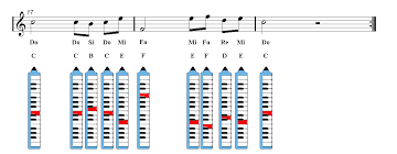 Melodica Chords Chart Beauty And The Beast Melodica Sheet Music Guitar Chords