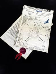 Business Astrology Chart