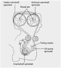 2004 hyundai santa fe engine diagram fresh hyundai santa fe engine 2004 hyundai santa fe engine diagram pretty timing belt diagram for 2003 hyundai santa fe 2