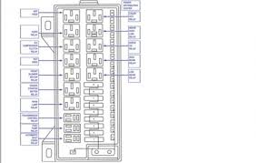 58 unique 2000 grand caravan fuse box diagram createinteractions caravan fuse box getting hot 2000 grand caravan fuse box diagram luxury fascinating 2000 dodge ram 2500 fuse box diagram best