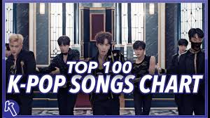 Top 100 K Pop Songs Chart May 2019 Week 2