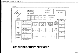 gregorywein co 2009 Hyundai Sonata Fuse Diagram i have ask this same question this is 3 rd time on 2005 honda an batt fuse in the fuse box under the hood, in the engine compartment, we need to check