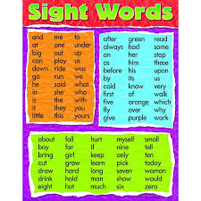 Learning Chart Sight Words Learning Sight Words Sight