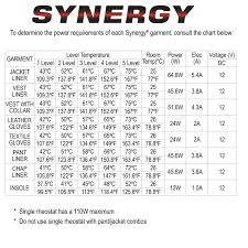 35 Comprehensive Thinsulate Temperature Chart