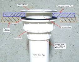 installing bathtub drain install bathtub plumbing appealing replace bathtub drain pipes you replace bathtub drain stopper