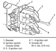 coil wiring diagram for 2000 s10 chevy coil wire center \u2022  at 1999 Chevy S10 4 3l Ignition Coil Wiring Diagram