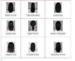 Black Natural Hair Types Chart Education Tools Of The Trade Celebritystylehair