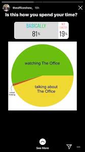Office Pie Chart The Office Pie Chart Meme Office Quotes The Office Show