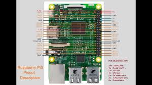 Raspberry Pi3 Pinout Explained