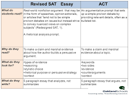 Teachable Alternatives    to the   Paragraph Essay   Moving Writers