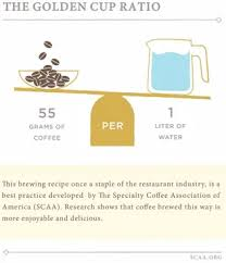 1 cup of chemex coffee: How Many Cups Of Coffee From A 12 Ounce Bag Of Coffee Beans Monsieur Coffee