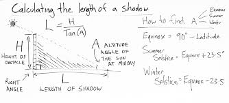 Design Basics Mapping The Sun On Your Site