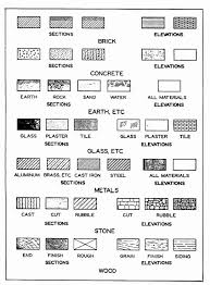 different types of electrical drawings different types of wiring different types of electrical drawings common architectural symbols for materials portfolio