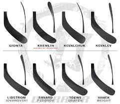 Warrior Hockey Blade Chart Warrior Hockey Stick Curves