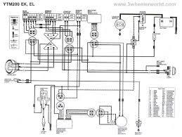 3wheeler world yamaha ytm200 ek el yamahauler wiring diagram yamaha ytm200 ek el yamahauler wiring diagram