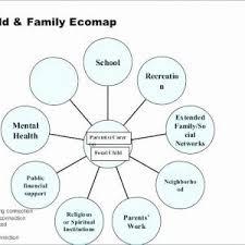 Genogram Social Work Template E Ap Template For Word Inspirational