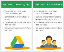 Team Drive For The Confused Google Drive Vs Team Drive
