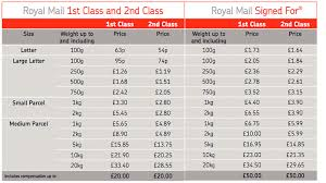 Stamp Weight Chart How Much Is A First Class Stamp Disabled World Height Weight