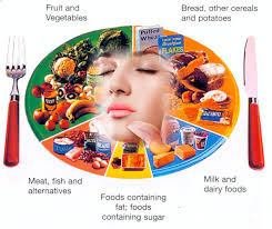 Diet Chart For Healthy Skin Diet Chart To Make Your Skin Healthy