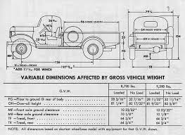 WM300 dimensions | power wagon | Pinterest | Dodge power wagon ...
