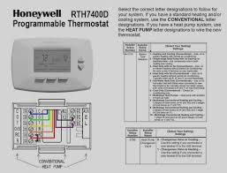 goodman air conditioners thermostat wiring wiring diagram for goodman ac thermostat wiring wiring diagrams best rh 1 e v e l y n de goodman air conditioners wiring schematic