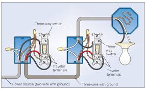 What Does A Three Way Light Switch Look Like How To Wire A 3 Way Light Switch Wire Switch Light Switch