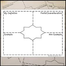 Frayer Map Template Free Frayer Model Vocabulary Template