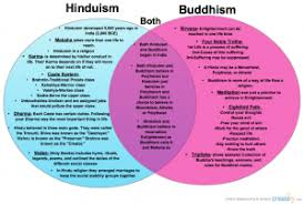 Buddhism And Christianity Venn Diagram Magnificent Hinduism Vs Buddhism Chart For Your Pare World Religions